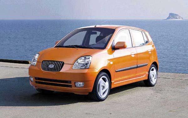 Kia Picanto 2004-2007