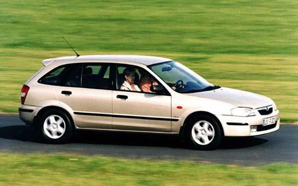 Mazda 323F 1998-2003