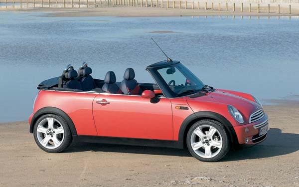 Mini Cooper Convertible 2004-2007