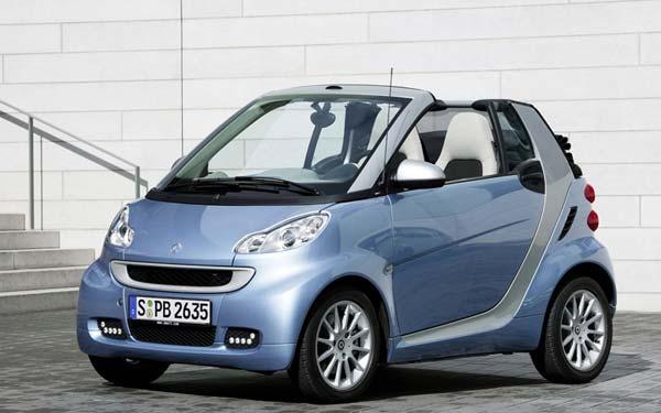 Smart Fortwo Cabrio 2010-2012