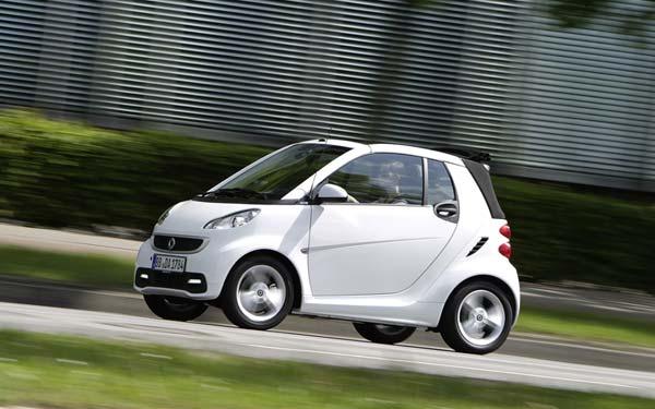 Smart Fortwo Cabrio 2012-2019