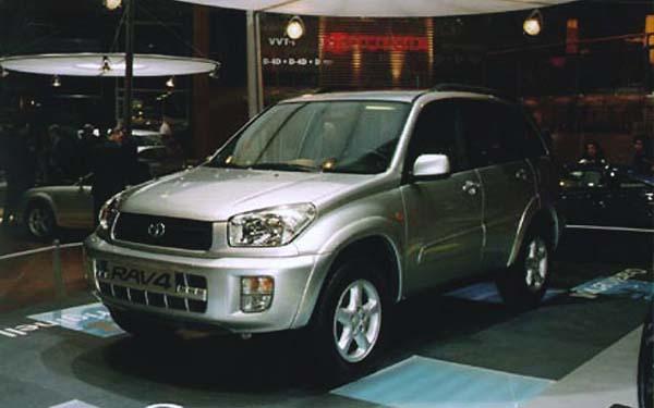Toyota RAV4 2000-2005