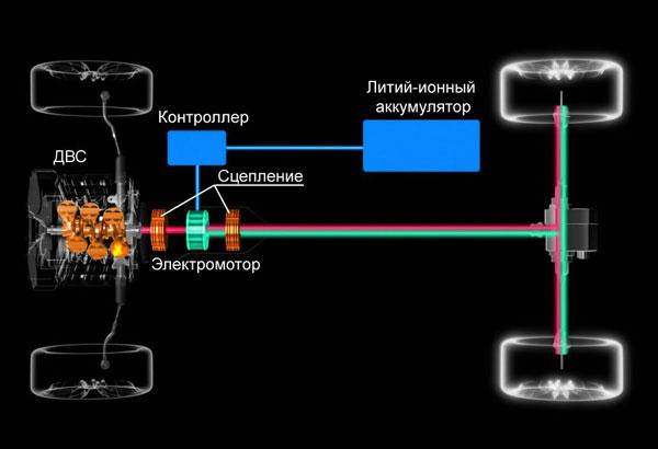«Гибридный» силовой агрегат