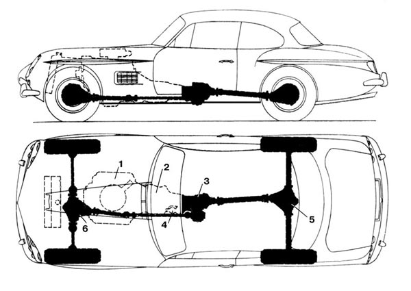 Схема полного привода у Jensen FF (первая модель образца 1965):