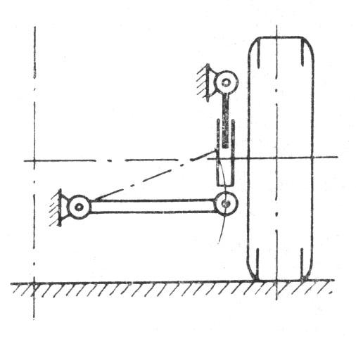 У подвески McPherson кинематика задается как бы очень длинным верхним рычагом.  Полуудачно.