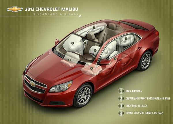 В базовой комплектации Chevrolet Malibu 8 подушек безопасности
