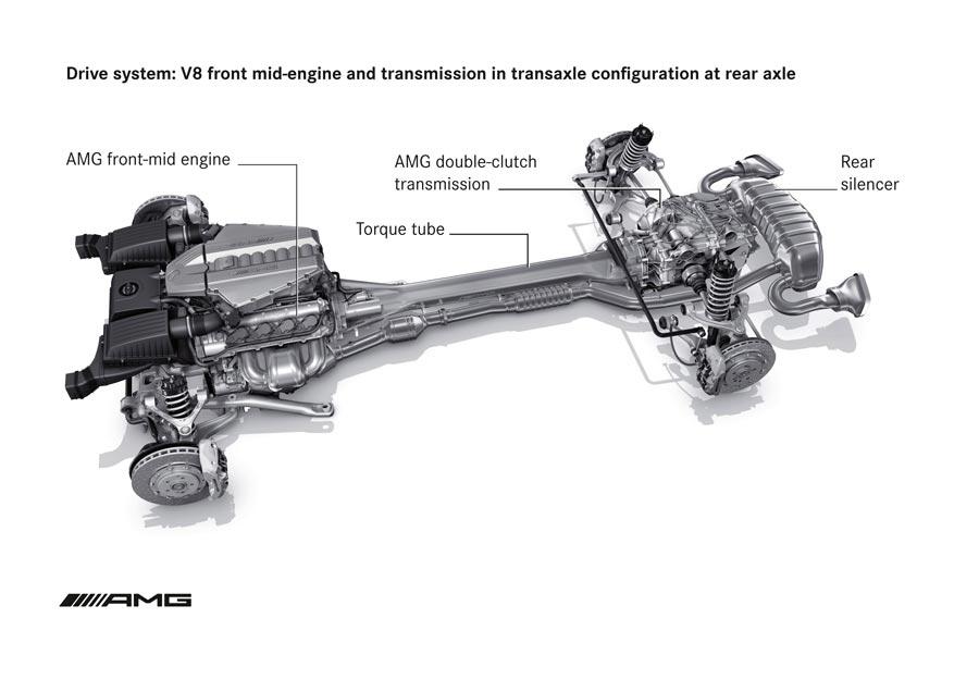 Mercedes SLS - Cолнечный луч
