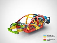 Структура использования различных сортов стали и алюминия в несущем кузове седана S90